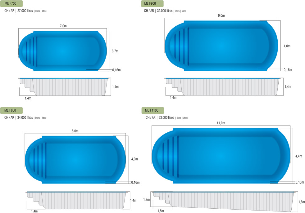 Medidas de piscinas adulto e infantil medidas teis for Piscinas pequenas medidas