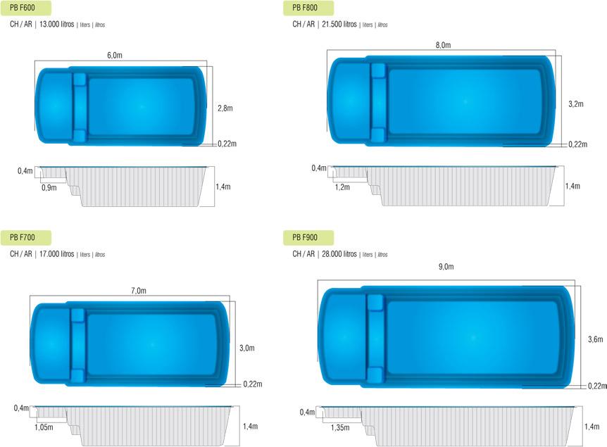 Medidas de piscinas adulto e infantil medidas teis for Piscinas desmontables hechas a medida
